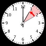 dstclockimage Daylight Savings Time Ends!